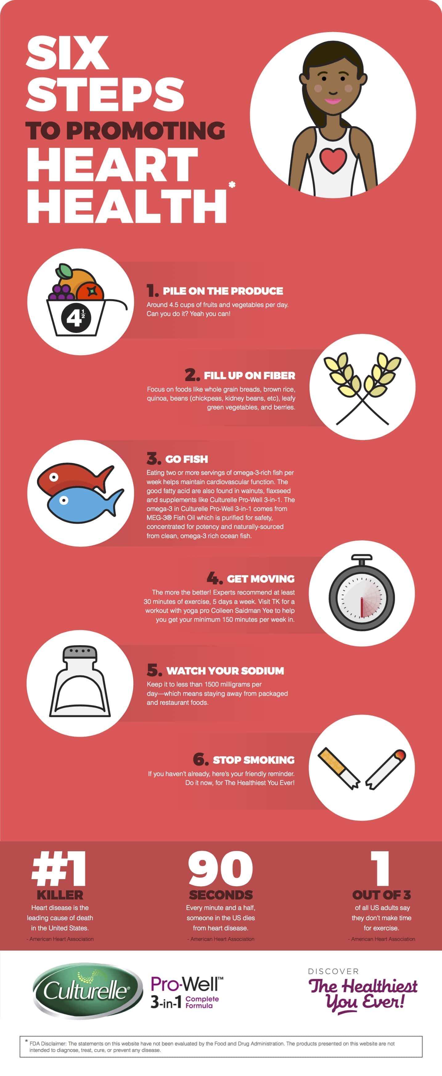 infographic-heart-health 2