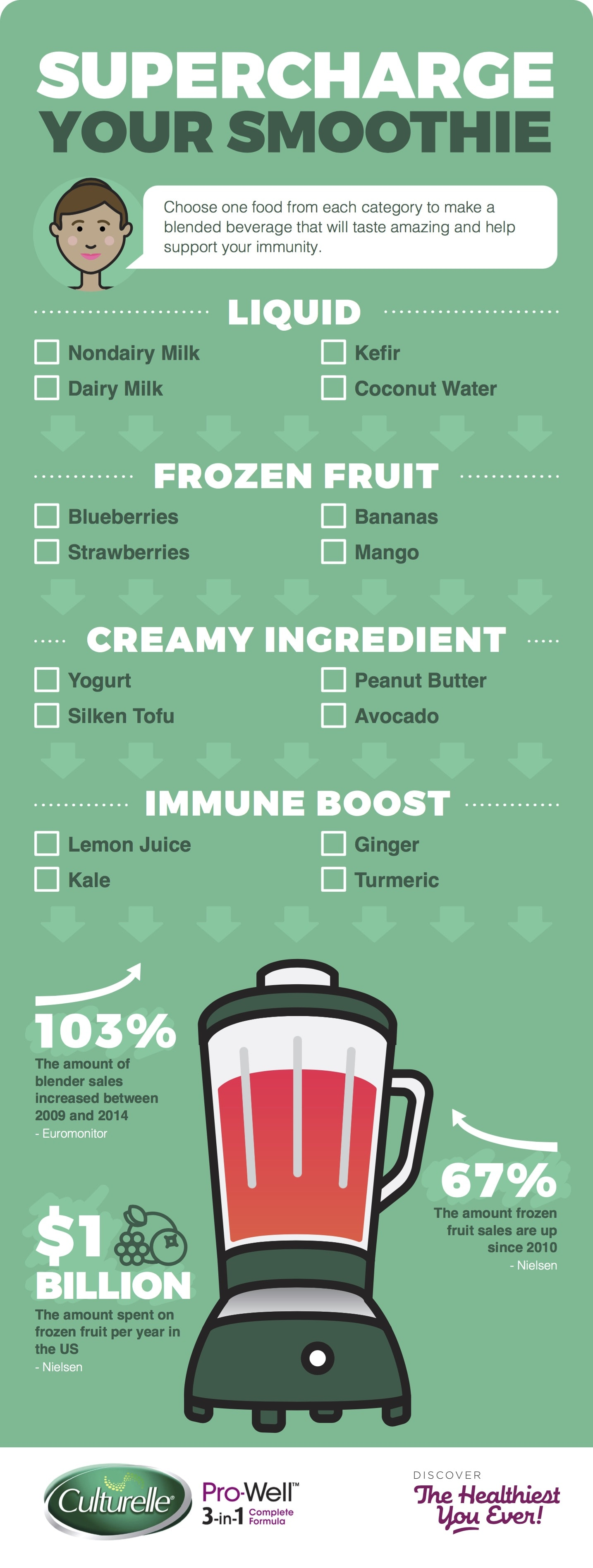 infographic-smoothie