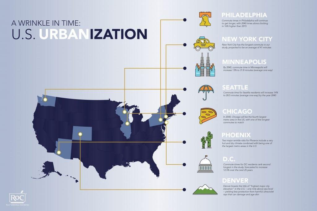 urbanization-final02