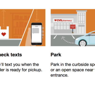 CVS Curbside Pickup: Changing The Way Your Shop