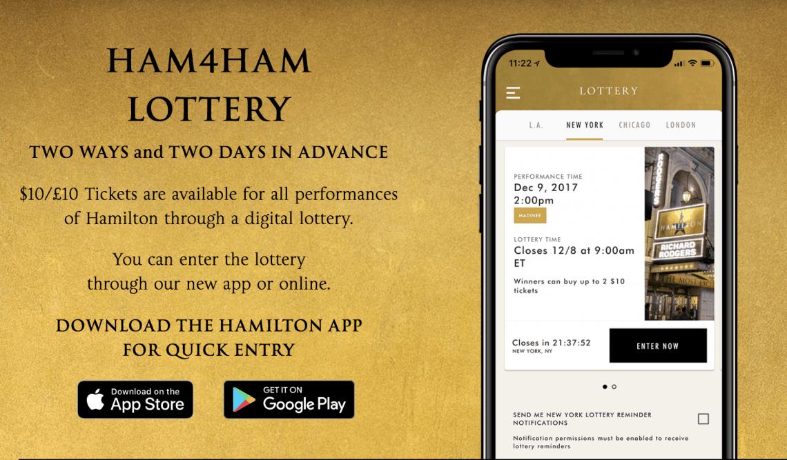 Hamilton lottery